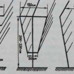 шпалера для ежевики размеры чертежи